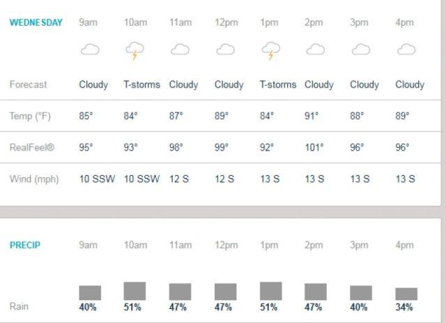 kolkata weather KKR vs RR