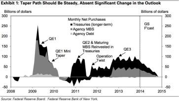 Damals wie heute? – Corona-Geldpolitik könnte Bitcoin zu neuem Aufwärtstrend verhelfen