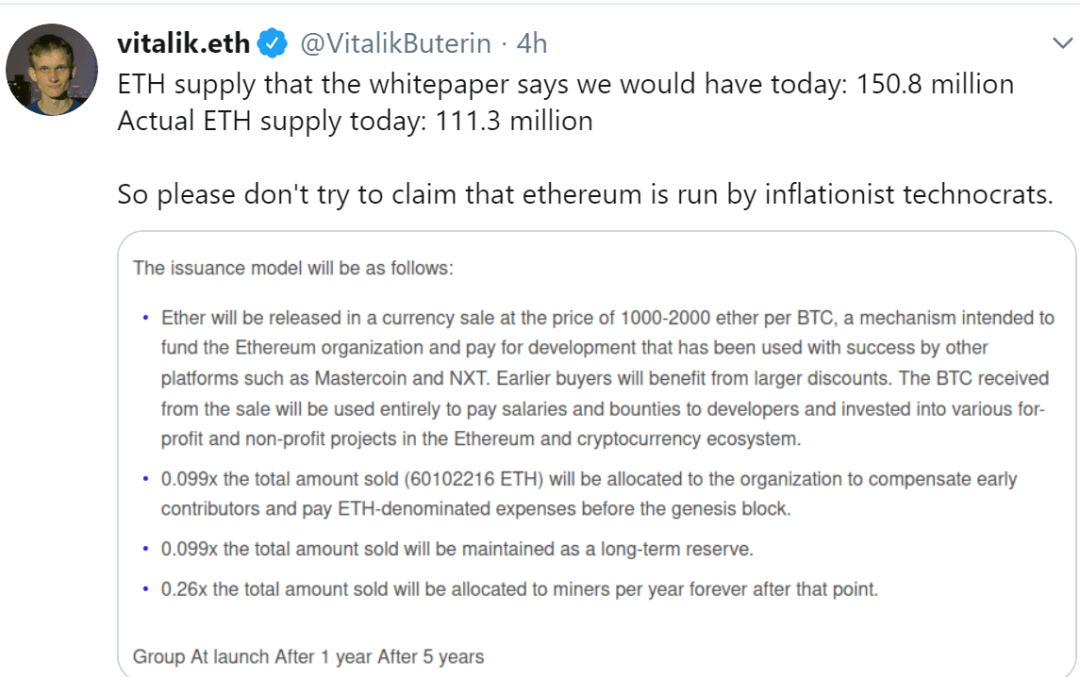 Buterin's Tweet From June 17 2020