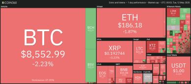 Investoren weiter optimistisch bei Bitcoin-Kurs