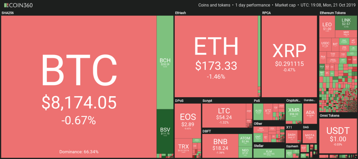 view cryptocurrency prices