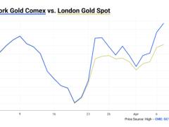 Coinbase: Bitcoin Is Superior to Gold