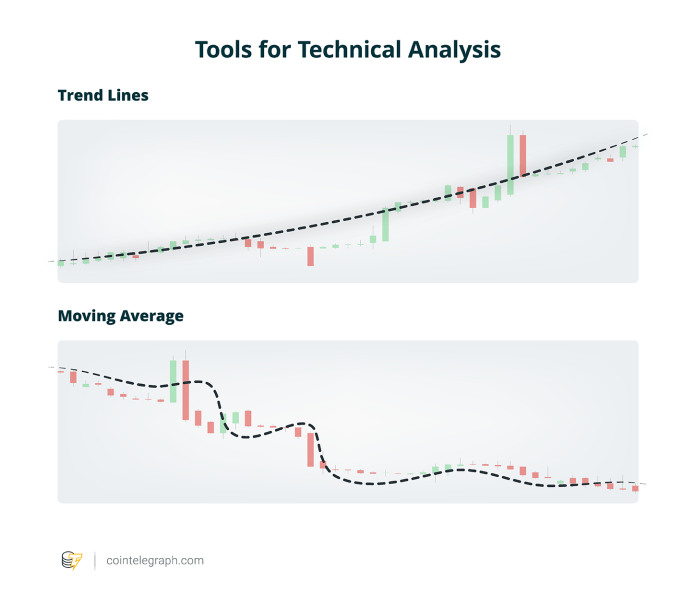 Tools for Technical Analysis