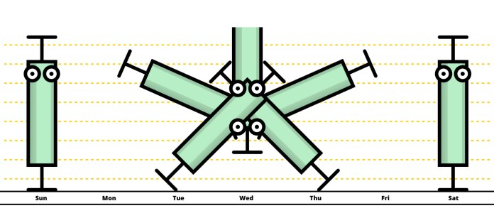 Best Features