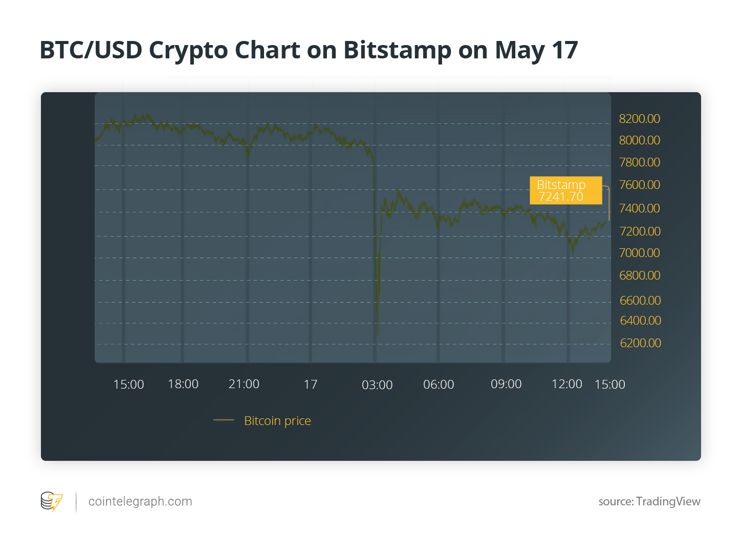 c18b3697f218b3a54a98a843c3a056e4 - Will Bitcoin's Volatility This Month Hinder the Future of an ETF?