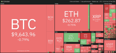 Aufwärtstrend ungebrochen – Experten trotz Bitcoin-Abschwung weiter optimistisch