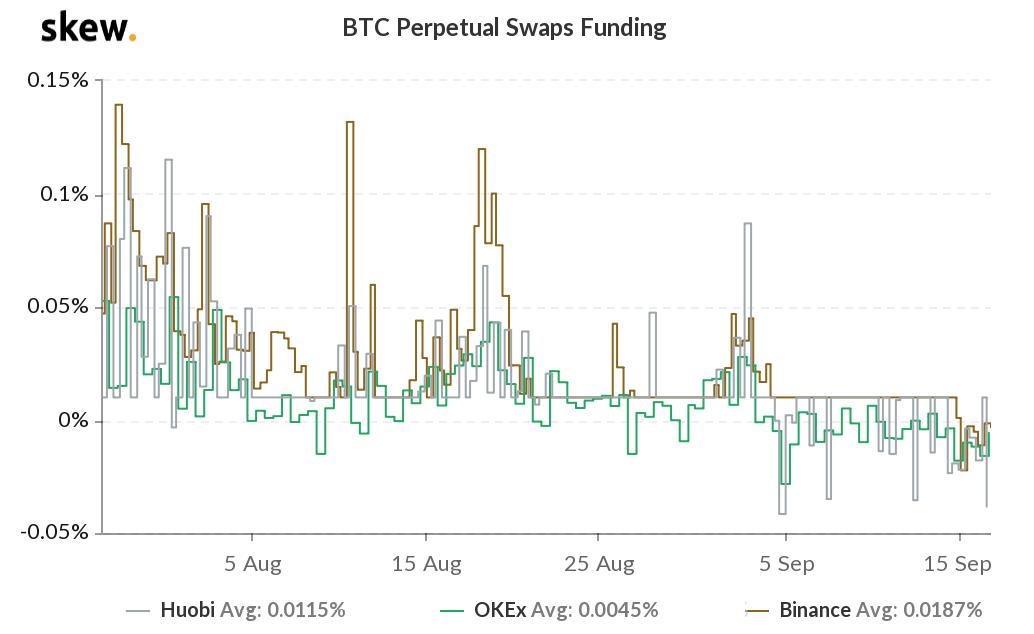 Bitcoin'in 11.000 Dolardan Geri Gelmesi Bir Boğa Tuzağı mı? 7