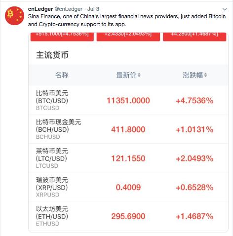Основен сайт за финансови новини в Китай тихичко е добавил криптоиндекс
