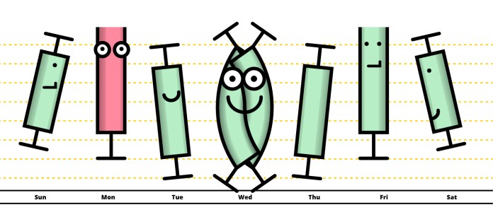 Mergers, Acquisitions, And Partnerships