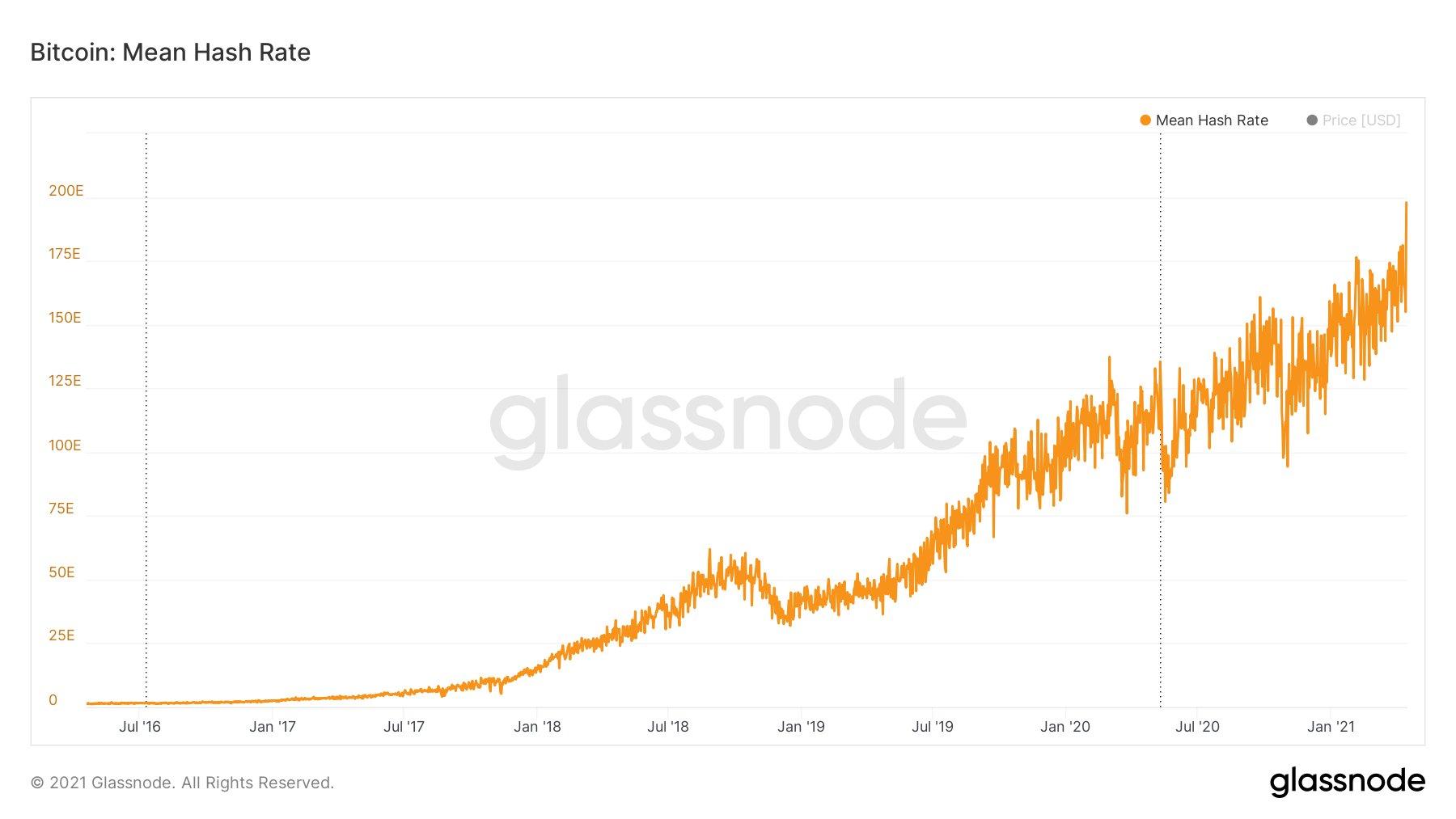 Bitcoin Mining Empire Tycoon pe Steam