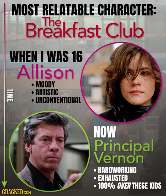 MOST RELATABLE CHARACTER: The Breakfast Club WHEN I WAS 16 Allison MOODY TIME ARTISTIC UNCONVENTIONAL NOW Principal Vernon HARDWORKING EXHAUSTED 100%