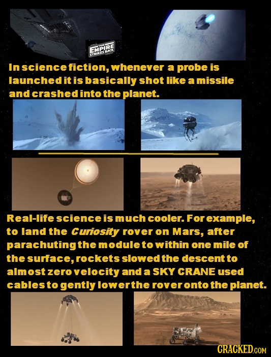 EMPIRE TeE In science fiction, whenever a probe is launched it is basically shot like a missile and crashed into the planet. Real-life science is much