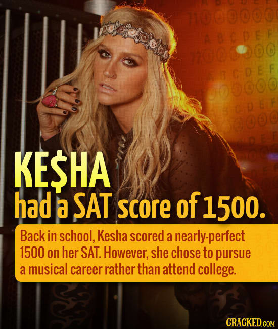 Little-Known Facts About Celebs (That Should Be Widely-Known)