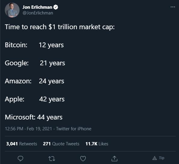 Jon Erlichman lista tempo que empresas demorar até US$ 1 trilhão. Fonte: Jon Erlichman/Twitter