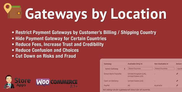 WooCommerce Gateways by Location