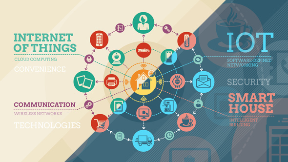 Internet of Things for the consumers of future