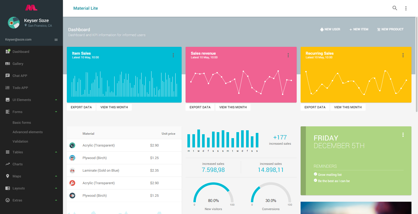 Material Lite MDL With AngularJS Admin Dashboard By ThemeGuys ThemeForest