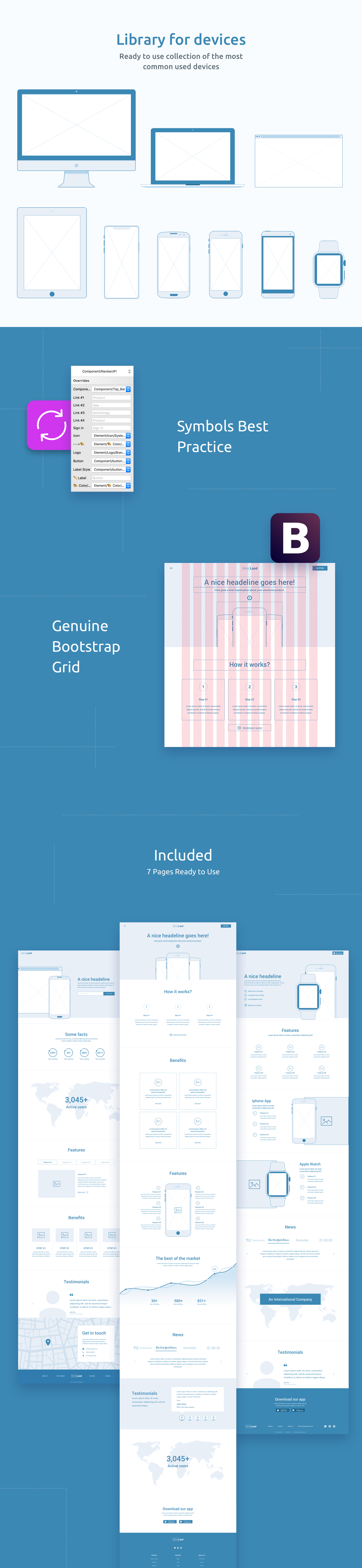 Wireland   Wireframe Library for Web Design Projects   Sketch     Wireland   Wireframe Library for Web Design Projects   Sketch Template
