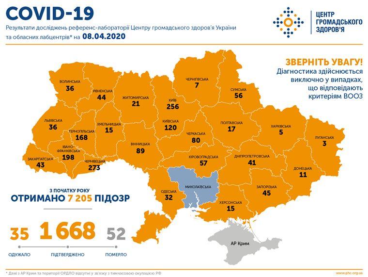 8 квітня: В Україні 1668 інфікованих коронавірусом