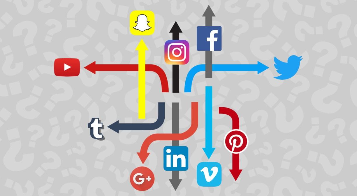 Social Media Round-Up: July 2019