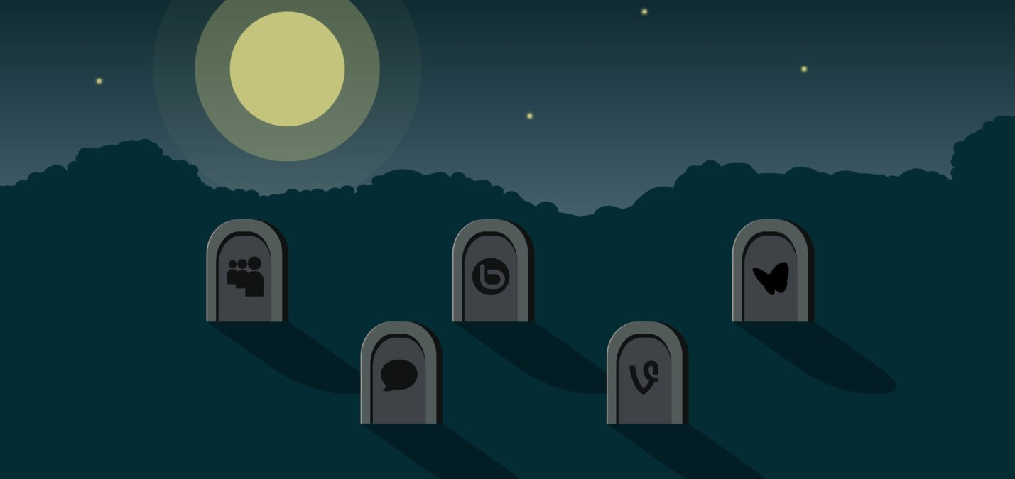 The Social Media Graveyard – Where Social Networks Go To Die