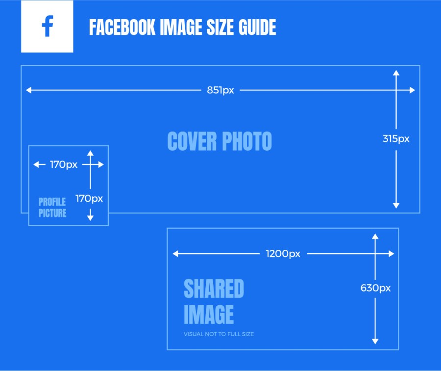 Facebook size guide