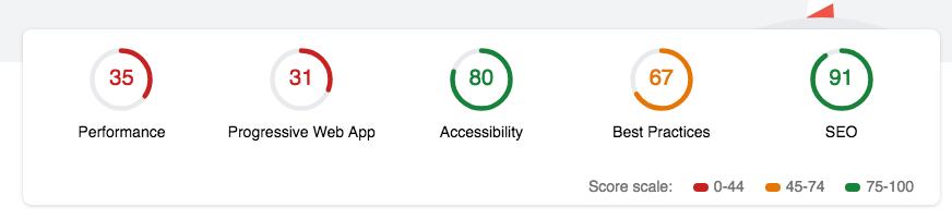 Google Lighthouse Bad Score