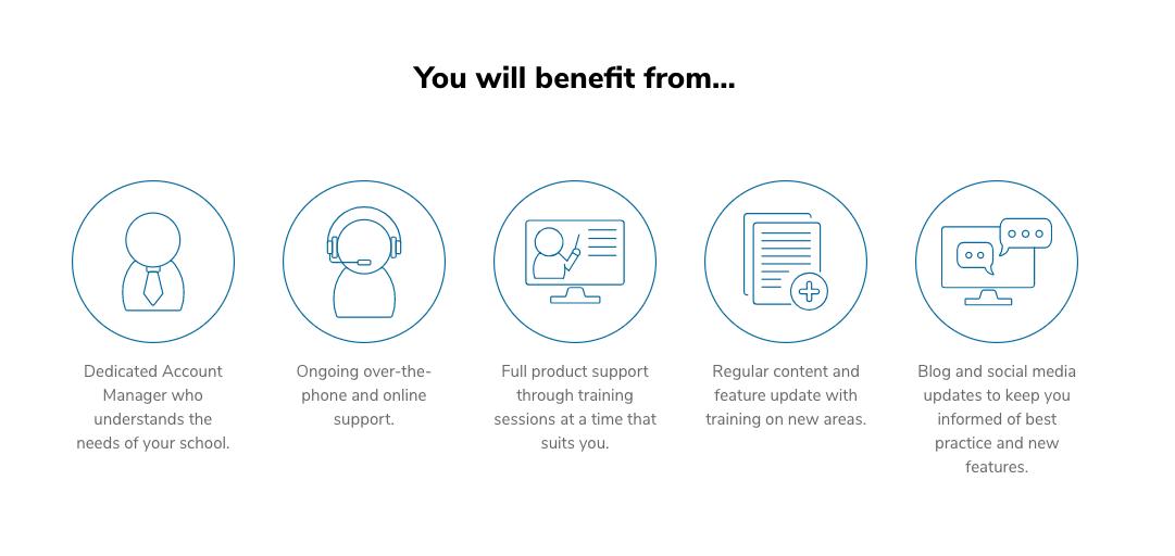Edmentum Benefits