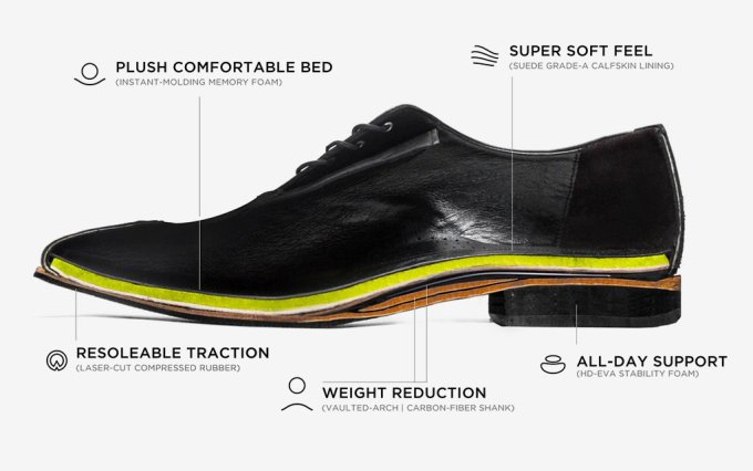 58f28f53fdcd54 It all falls under the brand s patent-pending WolfTech (the shoe s  three-layer construction) and ...