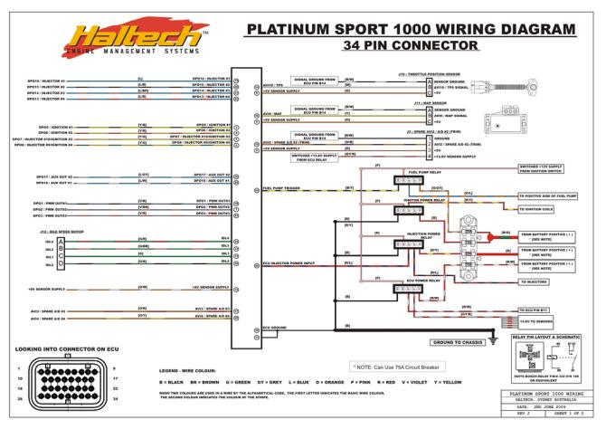 diagram ducati sport 1000 wiring diagram full version hd