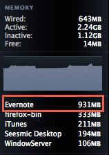 Evernote memory usage.png