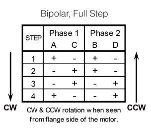 bipolar-stepper-motor-driving-pattern