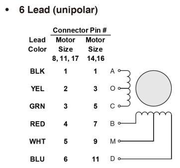 unipolar-stepper-motor-1