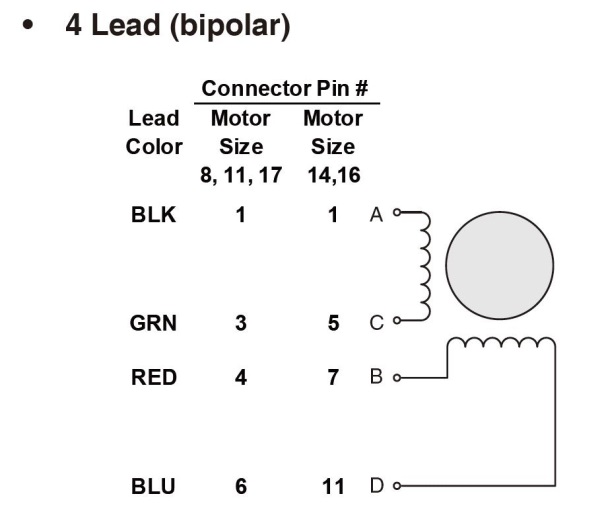 Wiring Connections for Linear Step Motors | MOONS' SPARKMOONS' SPARK