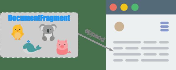 XMLHttpRequest - JavaScript 發送 HTTP 請求 (I) - NotFalse 技術客
