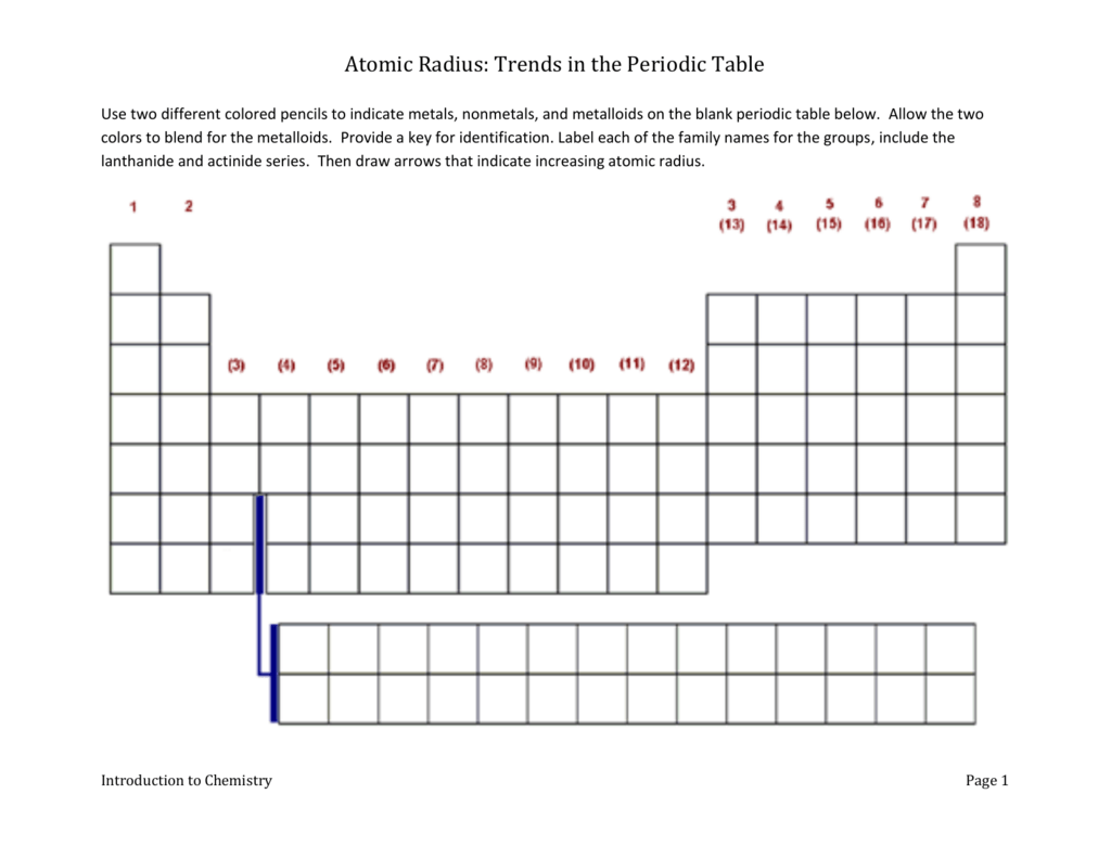 Atomic Radius Trends In The Periodic Table