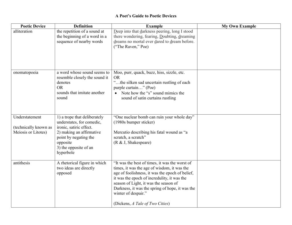 Poetic Devices Worksheet