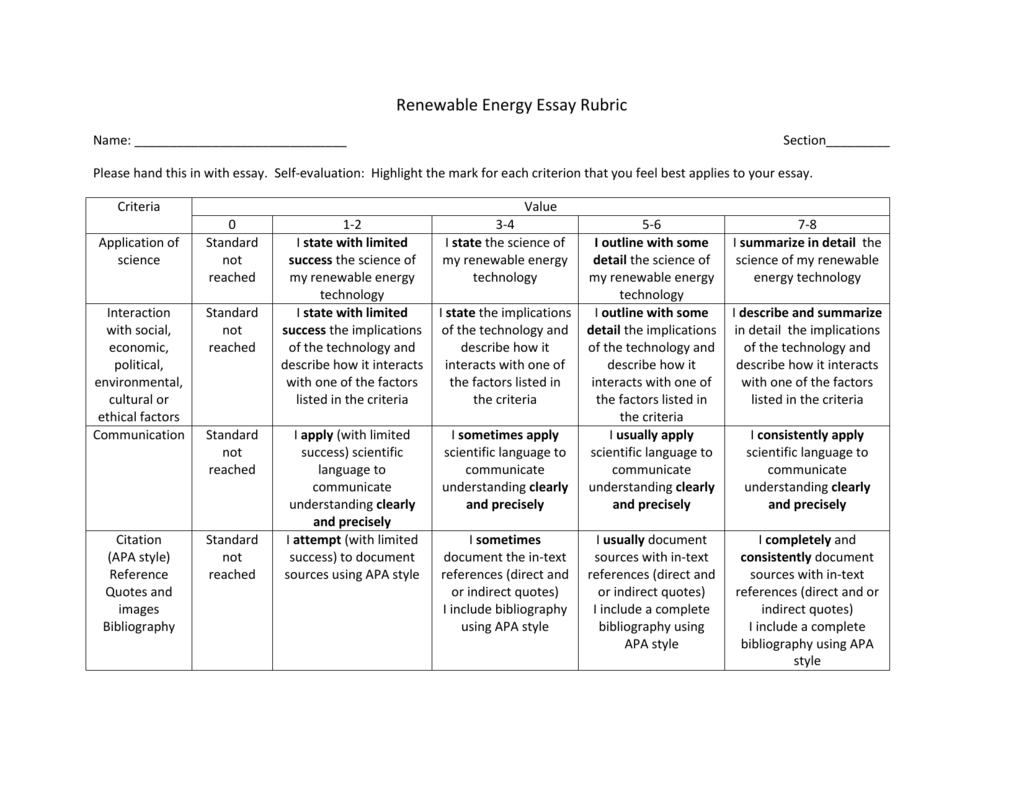 Renewable Energy Essay Rubric