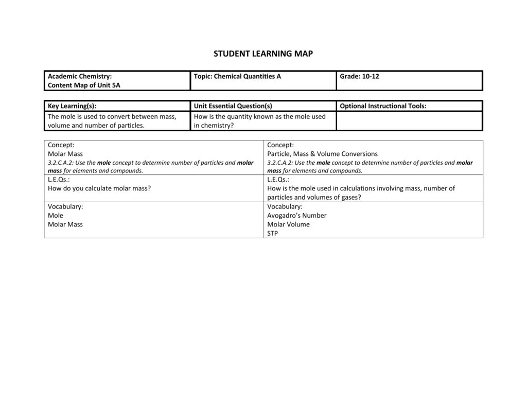 Unit 5a Chemical Quantities