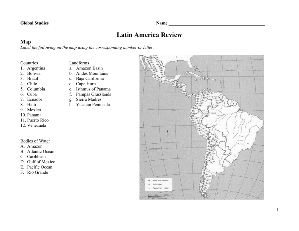 Latin America Review Sheet