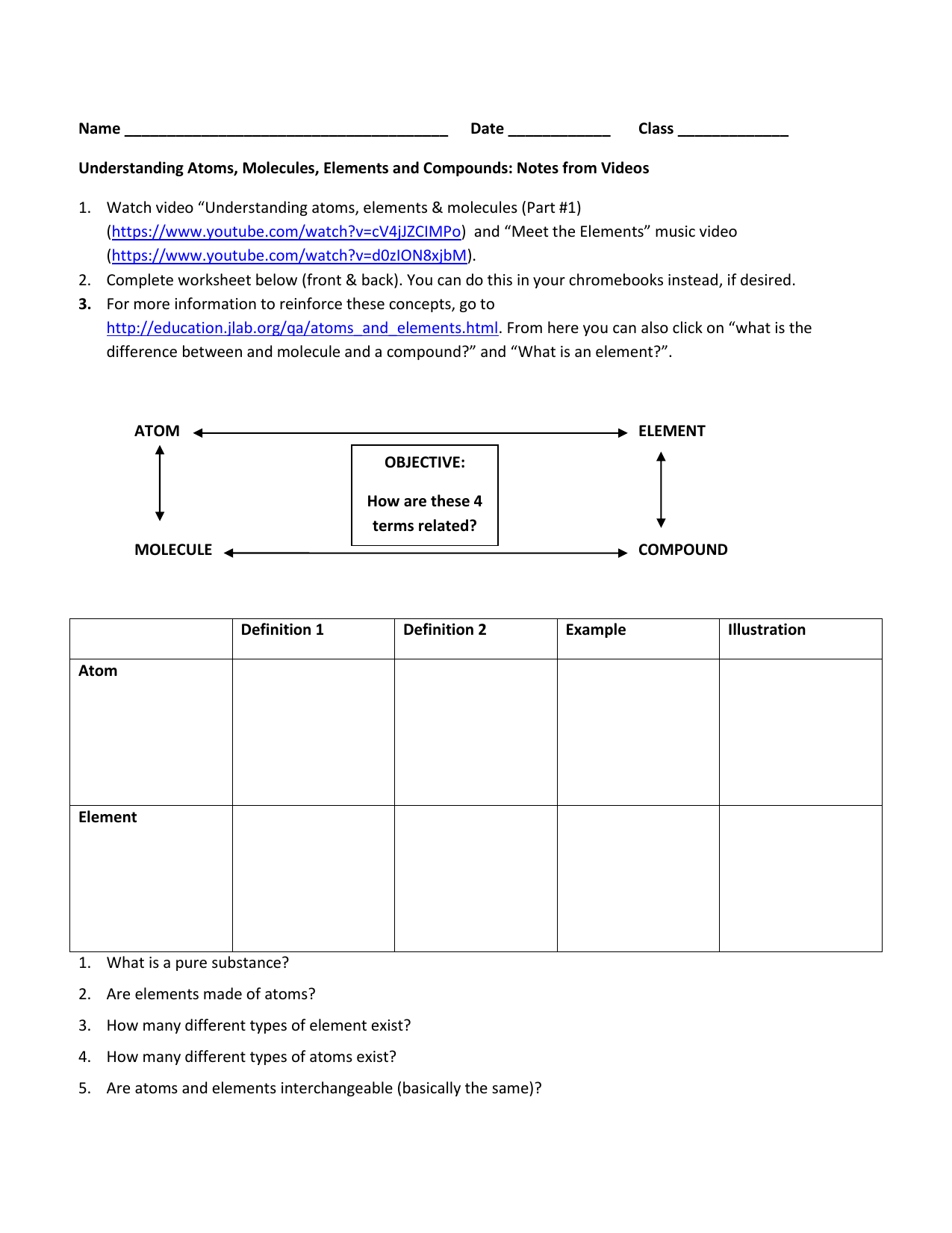 Atoms Elements Molecules Compounds Worksheet For Video