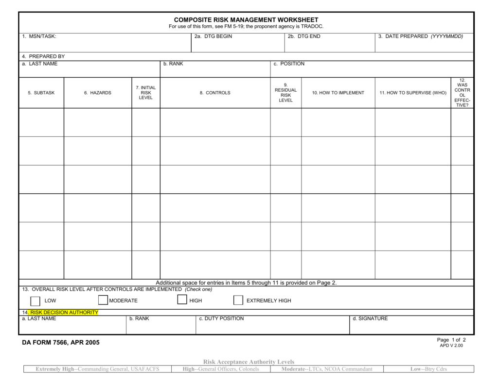34 Composite Risk Management Worksheet Example