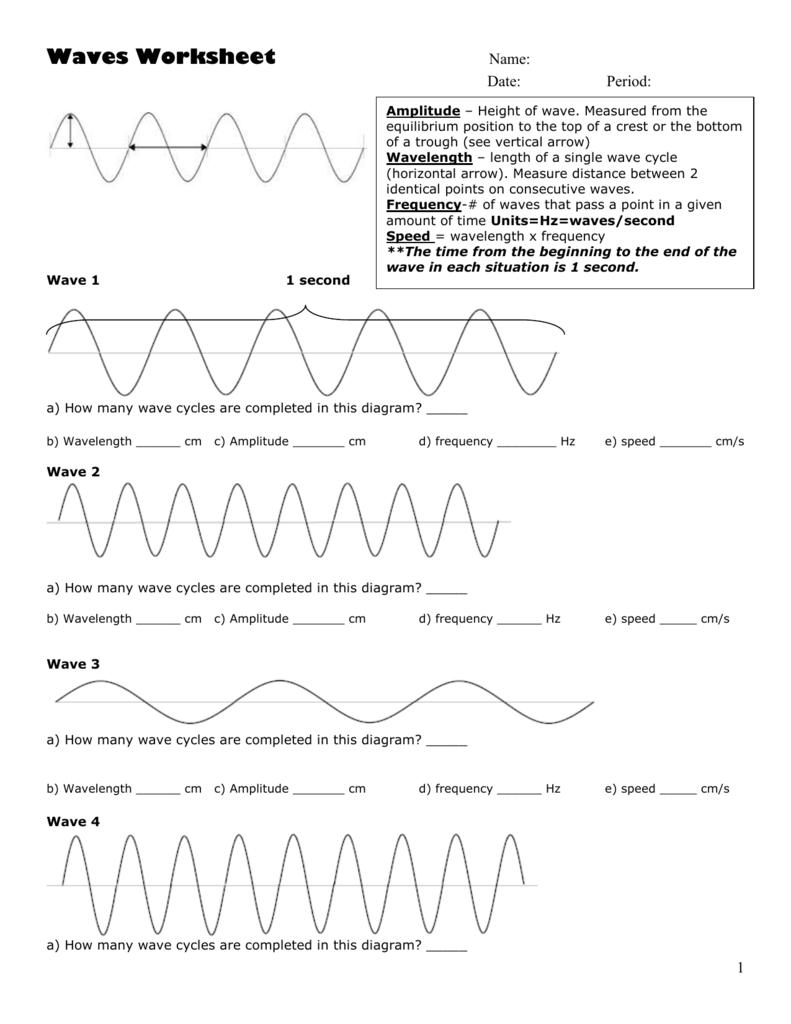 Wave Worksheet