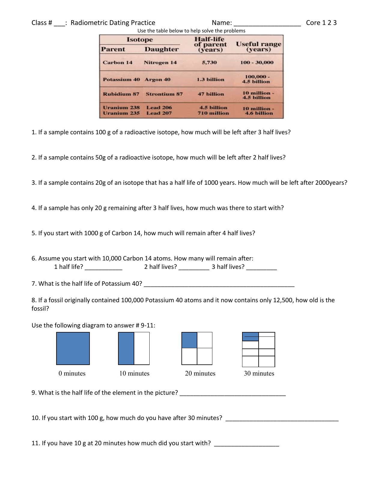 History Of The Atom Worksheet Physical Science Answer Key