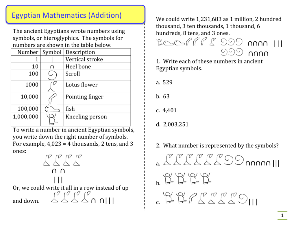 Egyptian Mathematics Addition