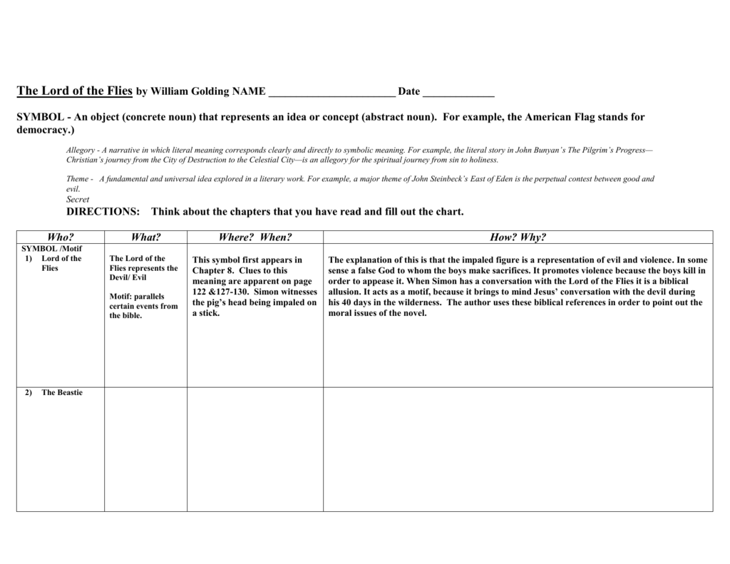 Lord Of The Flies Symbol Worksheet 2