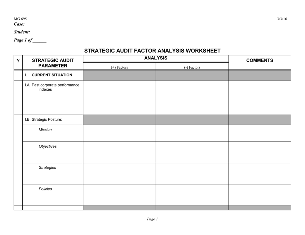 Strategic Audit Worksheet