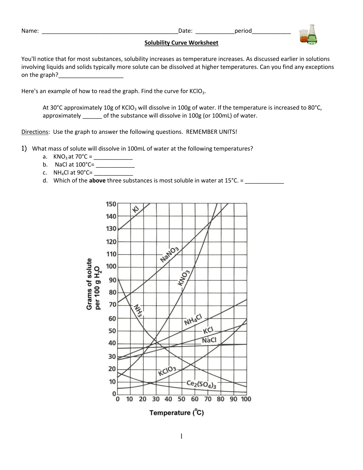 Solubility Curves Worksheet And Graphs