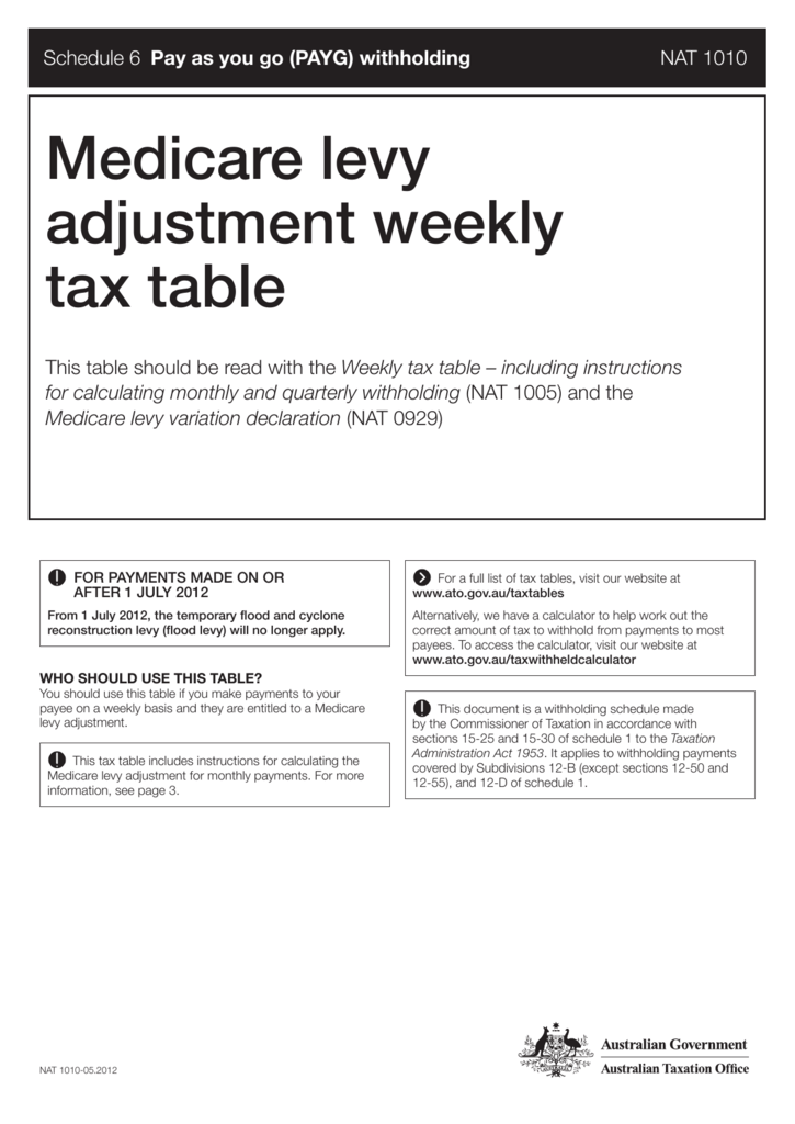 Australian Fortnightly Tax Chart: Ato Payg Withholding Tables 2017 Fortnightly | Brokeasshome.com,Chart
