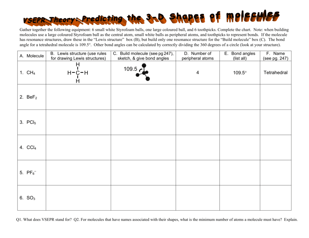 Vsepr Worksheet Problems